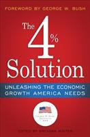 The 4% Solution